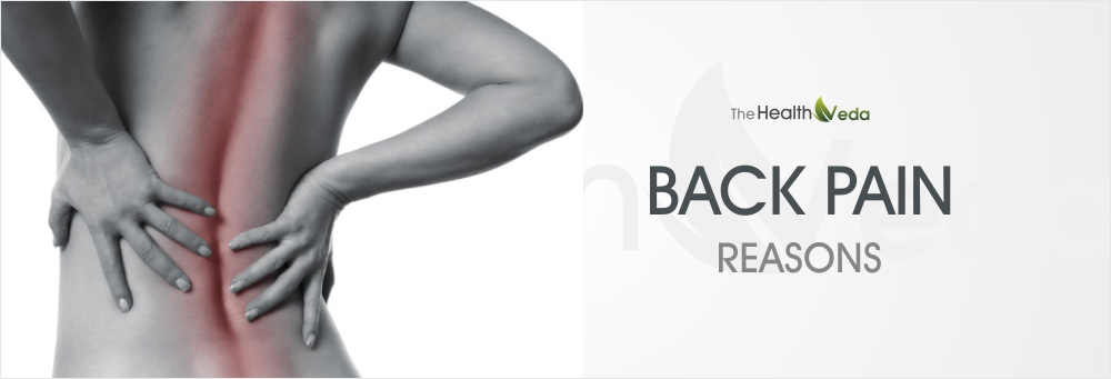 Back-pain-common-reasons