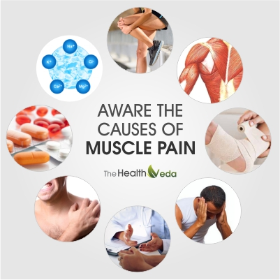 aware-the-causes-of-muscle-pain