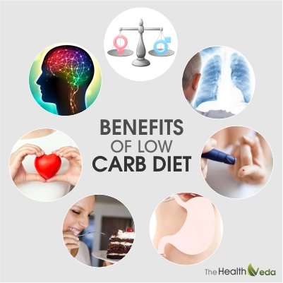benefits-of-low-carb-diet