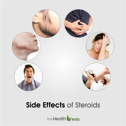 Common-side-effects-of-Steroids