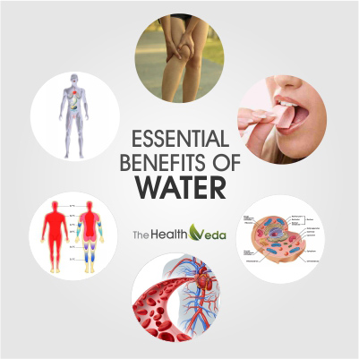 Essential-benefits-of-water