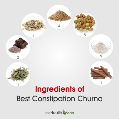 Ingredients-of-Best-Constipation-Churna-Kayam-Churna
