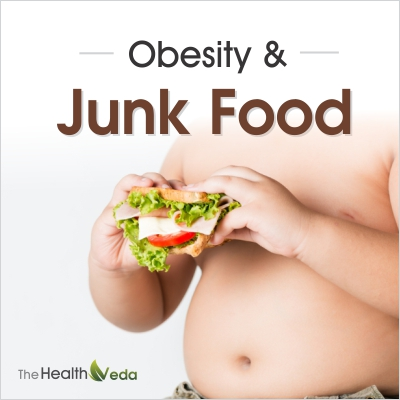 Obesity and junk food