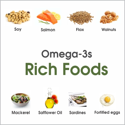 Omega-3s rich foods