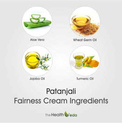 Patanjali-Saundarya-Swarn-Kanti-Fairness-Cream-Ingredients