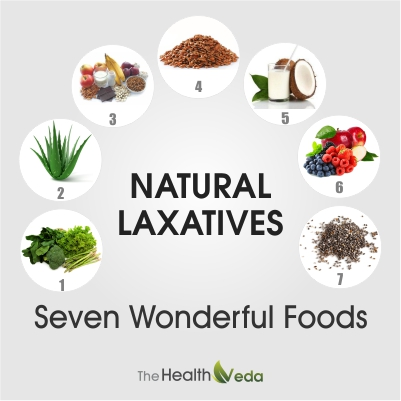 Seven-Wonderful-Foods