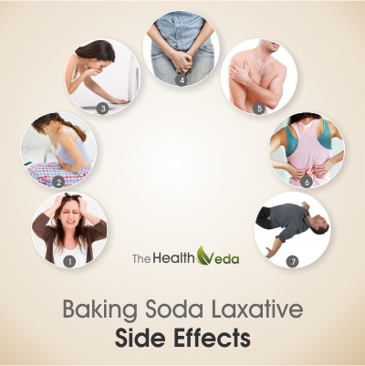 Baking-Soda-laxative-Side-Effects