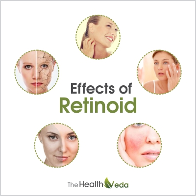 effects of Retinoid