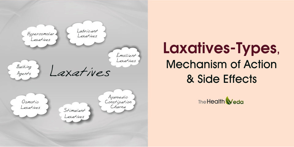 Laxatives – Types, Mechanism of Action & Side Effects
